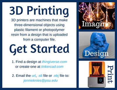 3d printing card